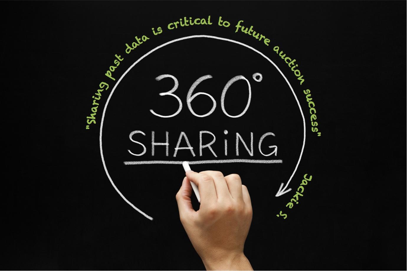 share story 360 jackie s.jpg