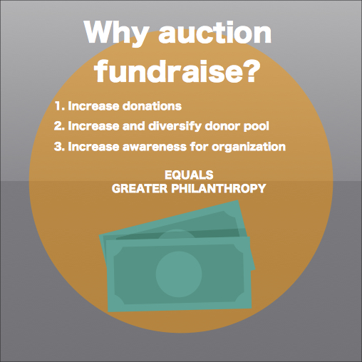 why auction fundraise500x.jpg
